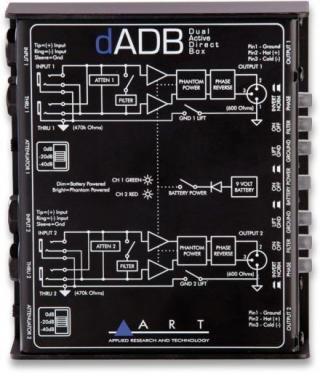 ART dADB Dual Active Direct Box