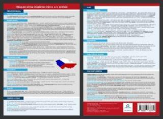 Přehledová tabulka učiva Přehled učiva zeměpisu pro 8. - 9. ročník - Vendula Burdová, Mgr