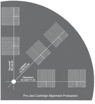 Pro-Ject Align it DS2 Transparent